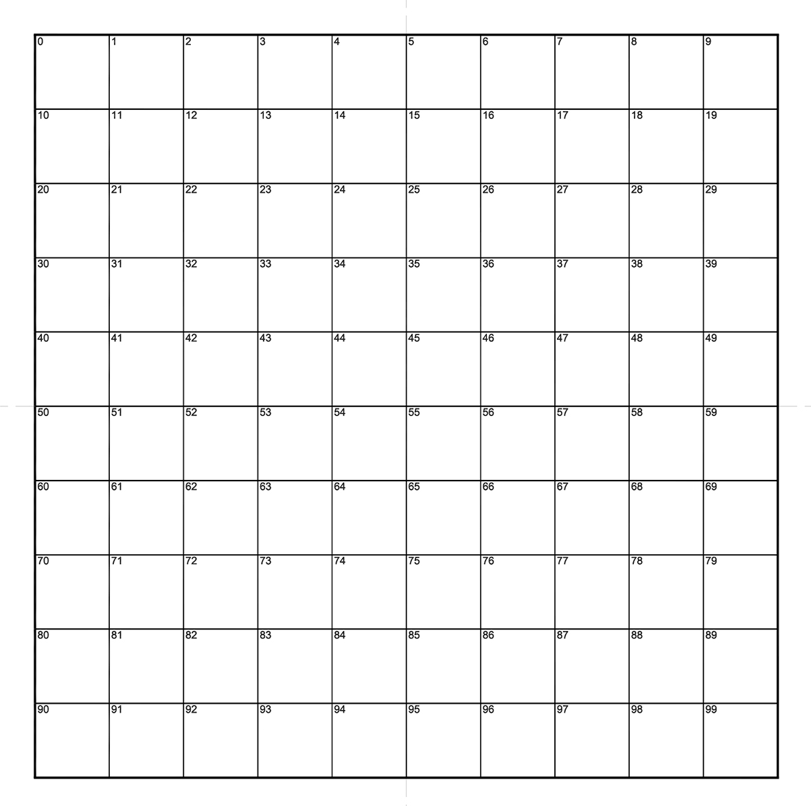 Ne35 Numbered Grid 1mm Squares